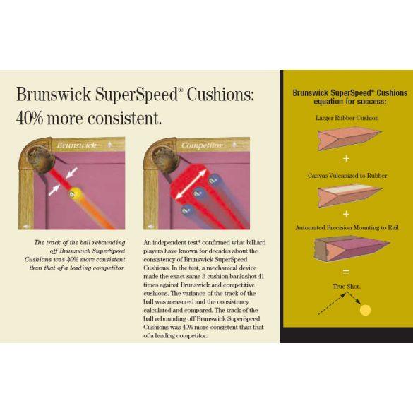 Bundgumi készlet BRUNSWICK Superspeed
